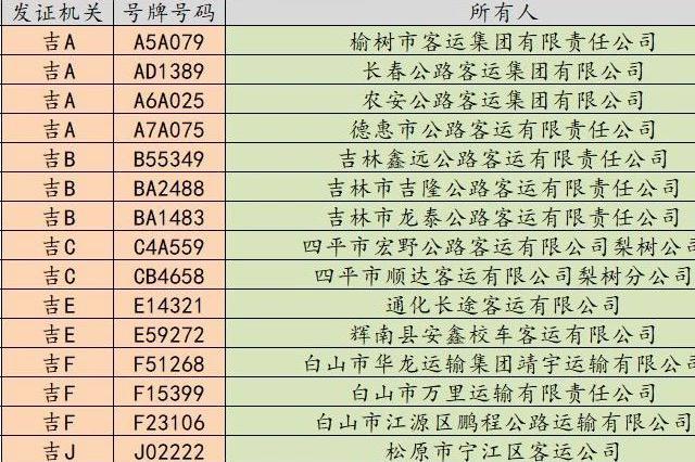 吉林省曝光20辆逾期未检验大型公路客运车辆信息