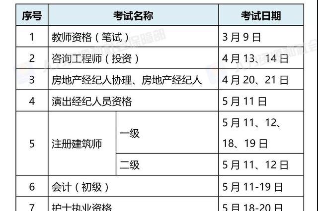 2019年考证时间表出炉(图)