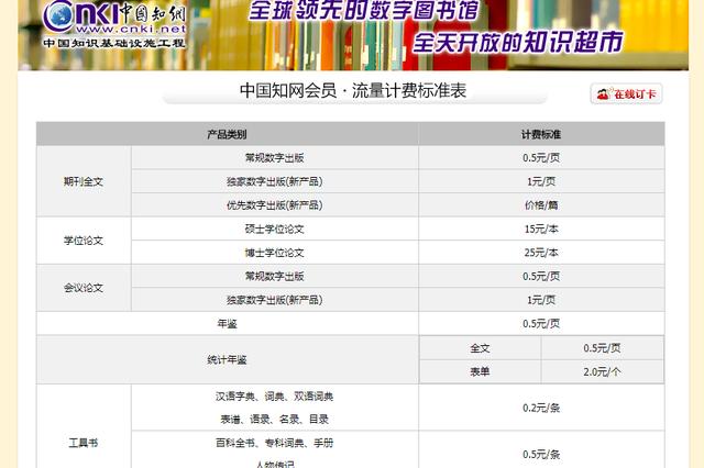 你不知道的中国知网:年收入近10亿 阅读卡当稿酬