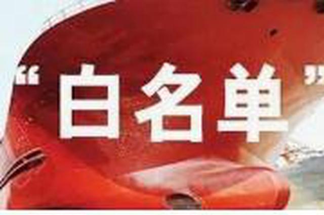 长春市教育局公布市直校外培训机构白名单