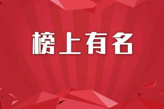 吉林省认定51个省级示范村镇 有你家乡吗?