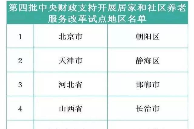 吉林市入选国家养老服务改革试点地区