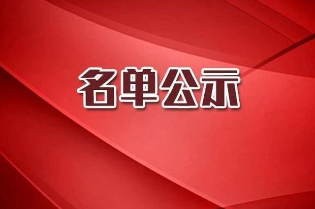 46户!吉林省拟认定这些企业为省级重点龙头企业!