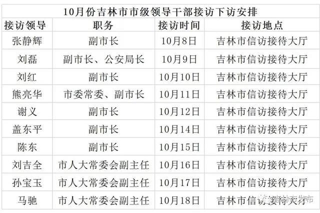 10月份吉林市市级领导干部接访下访安排