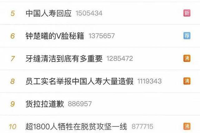 黑龙江员工实名举报中国人寿支公司保费造假,高管回应来了