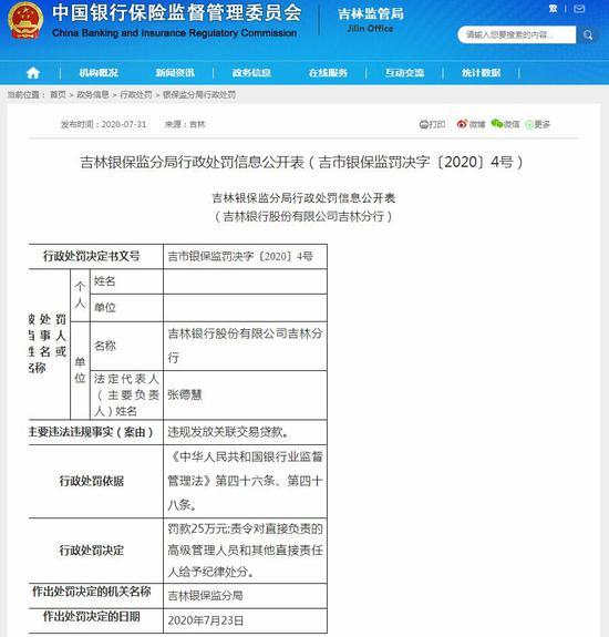 吉林银行吉林分行被罚25万:违规发放关联交易贷款