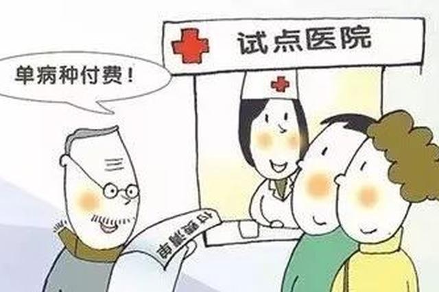 吉林省公布119项按病种收费项目价格 12月15日起实施