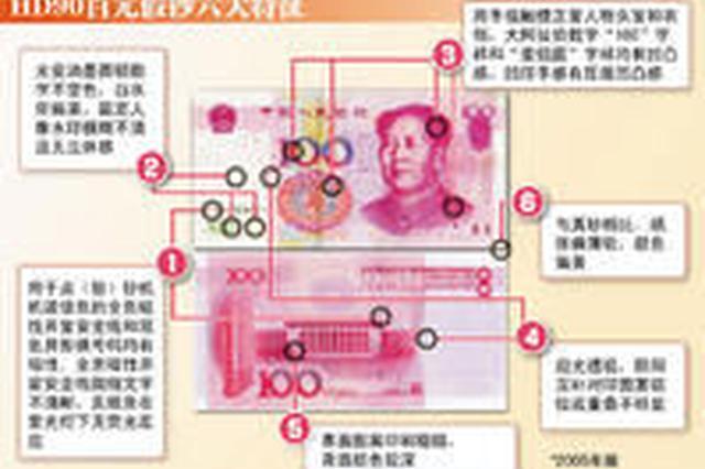 """网传""""E5N6""""开头100元钞有假币 延边州暂未出现"""