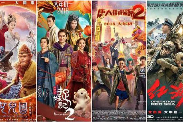 """春节档6天电影56.8个亿 吉林票房首次""""破亿""""!"""