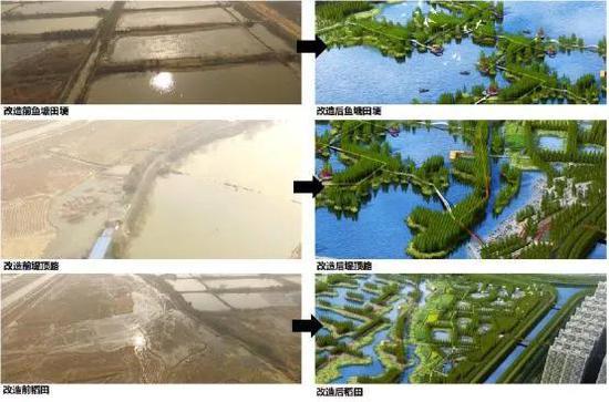 南昌又多了一个公园就建在这儿 快看离你家近吗?
