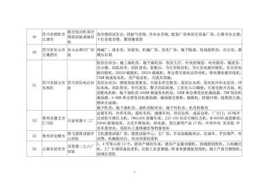 江西四地上榜!第四批国家工业遗产拟认定名单公示