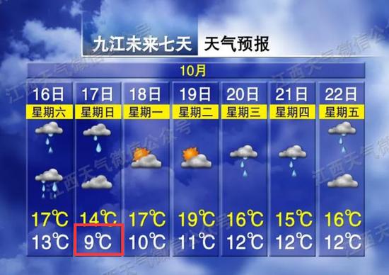 """江西人请注意!2℃!""""霸王级""""寒潮来袭"""