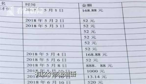 """丈夫8个月转13万示爱""""小三"""" 妻子怒讨""""共同财产"""""""