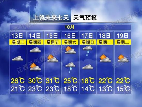 """暴跌13℃!台风+冷空气""""已到货""""!江西接下来天气…"""