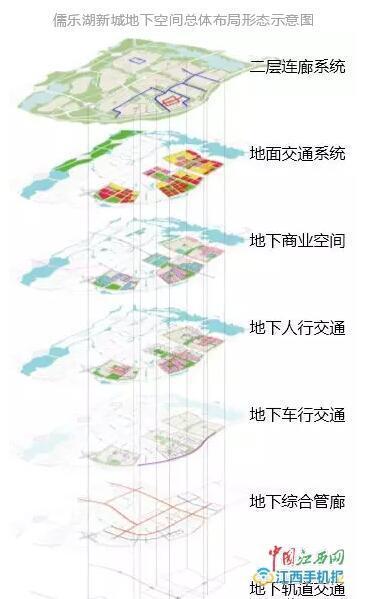 厉害了!南昌儒乐湖新城将建地下车行、步行系统