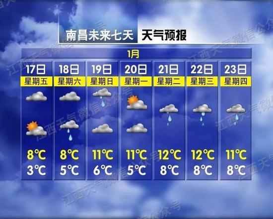 江西过年可能要下雪!阴雨天气还在继续