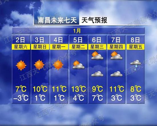 零下6℃!2021年江西第一场雪要来了!时间就在…
