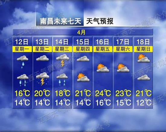 雨雨雨雨雨 江西这些地方要注意防范强对流天气