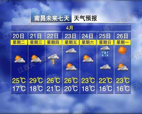 明天晚上到22日雨水又将光顾江西 局部中到大雨