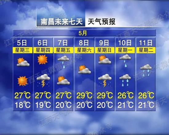 返程高峰来了!你关心的天气和路况信息都在这里!