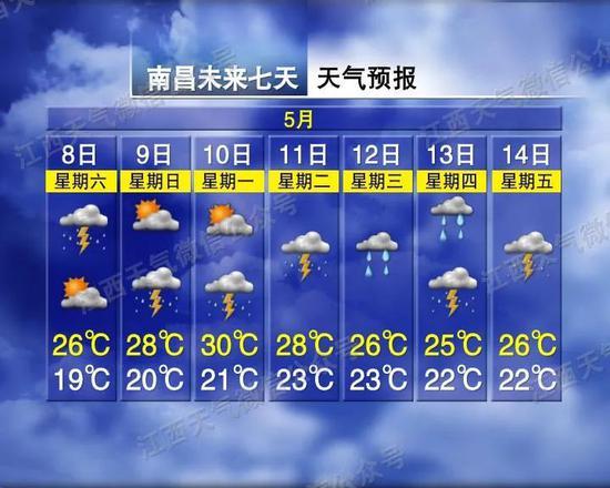 赣州多地突降冰雹!江西天气马上又要变了!雨雨雨…