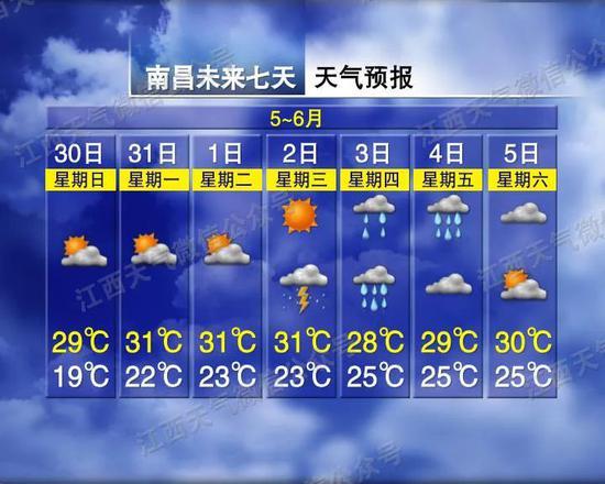 江西又一轮强降雨开启!雨要持续到下个月