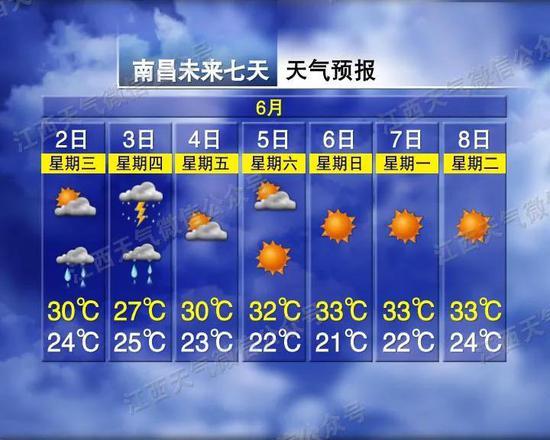 """江西5月降雨量61年来同期最多 原来是它们在""""作怪"""""""