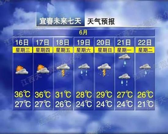 大暴雨!降温10℃!威尼斯人真人天气即将大变