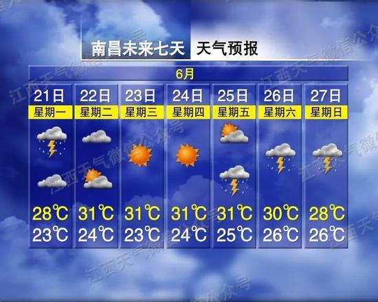 热热热!威尼斯人真人气温创60年纪录!接下来…