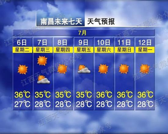 """体感温度45℃+!江西热""""紫""""了"""