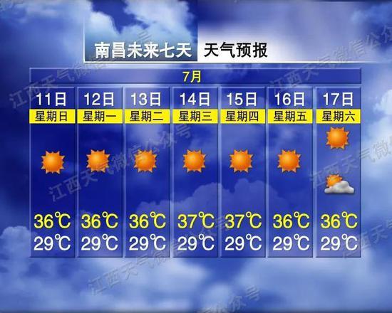 """7月11日入伏 江西今年首个高温橙色预警提前""""报到"""""""