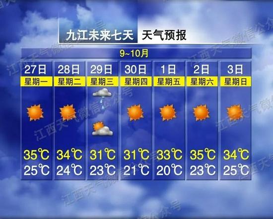 马上下雨!南昌终于要凉快了!未来几天…
