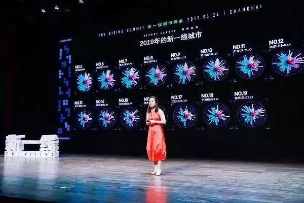 2019中国城市排名:南昌二线 赣州上饶九江三线