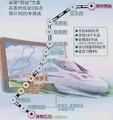 (以后江西人就有可能乘坐高铁去香港了)