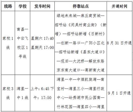 """重要通知!南昌公交开通第一批126条""""家校专线"""""""