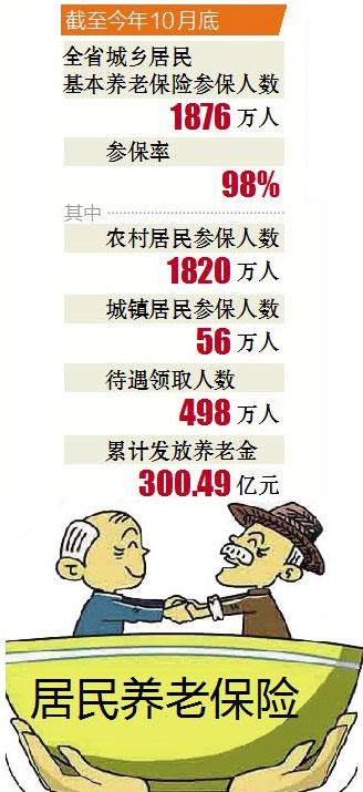 江西调整城乡居民养老保险政策:长缴多得 多缴多补