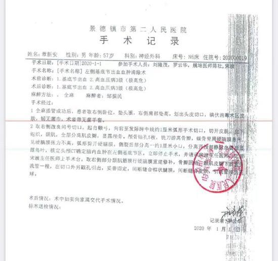 2020年1月1日,景德镇二医院出具的两份手术记录。来源:受访者提供本文图片