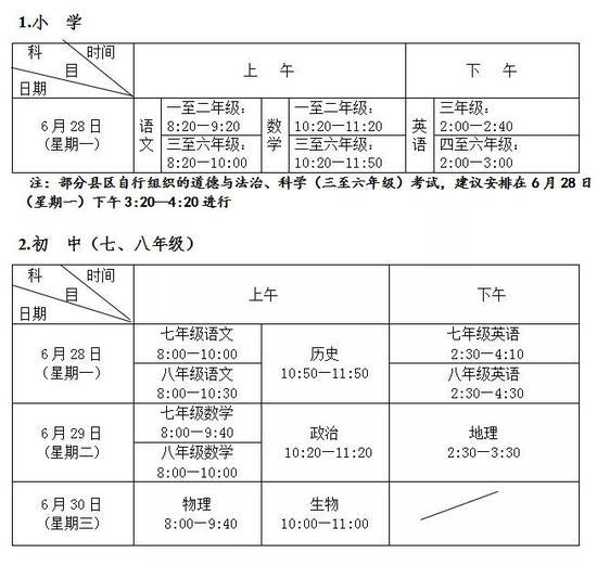 實(shi)行錯時放假!九江市中小學2021年放暑假時間(jian)定了