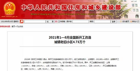 第十位!江西2021年城镇老旧小区改造计划开工99.5%