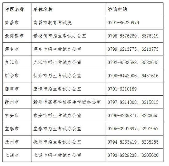 来源:江西教育网