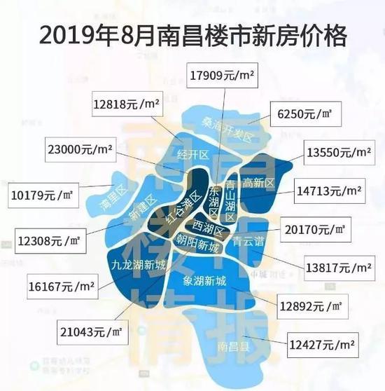 南昌8月最新房价曝光!你家房子涨了吗?