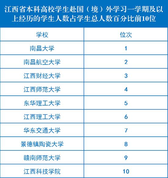 本科教育排行_2021中国高校本科教学质量排行榜