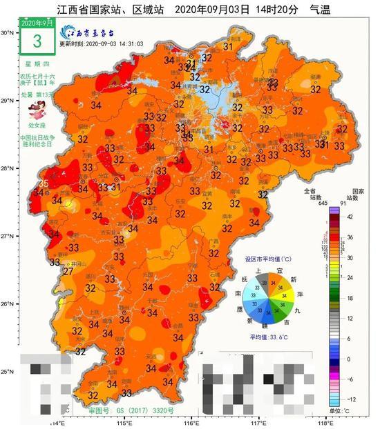 最低15℃!降雨降温 江西要入秋了吗?
