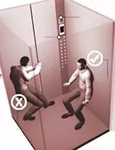 原理:为了要运用电梯墙壁作为脊椎的防护。