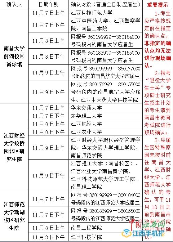 研究生考试报名31日结束 南昌考生11月6日起确认信息