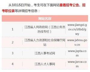 今年江西省公务员拟招5235人 3月20日起报名