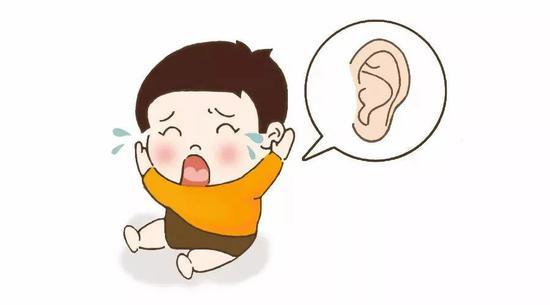 耳朵里也会起湿疹吗?
