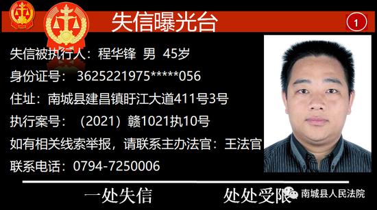 南城县曝光55名失信被执行人!照片、住址全公布