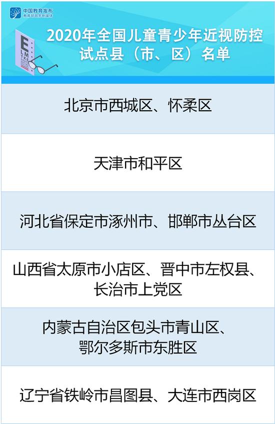 九江共青城、景德镇珠山区两地入选国家级试点