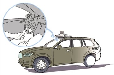全球首例无人驾驶车撞人致死案 公众在担心什么?